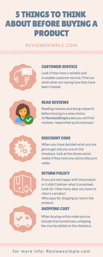 five things to do before buying a product Infographic